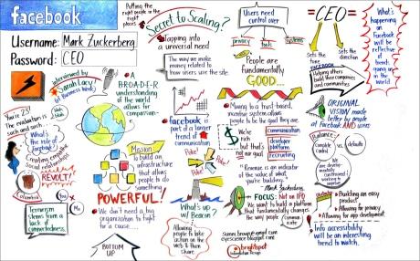 zuckerberg_keynote3-9-08_bg